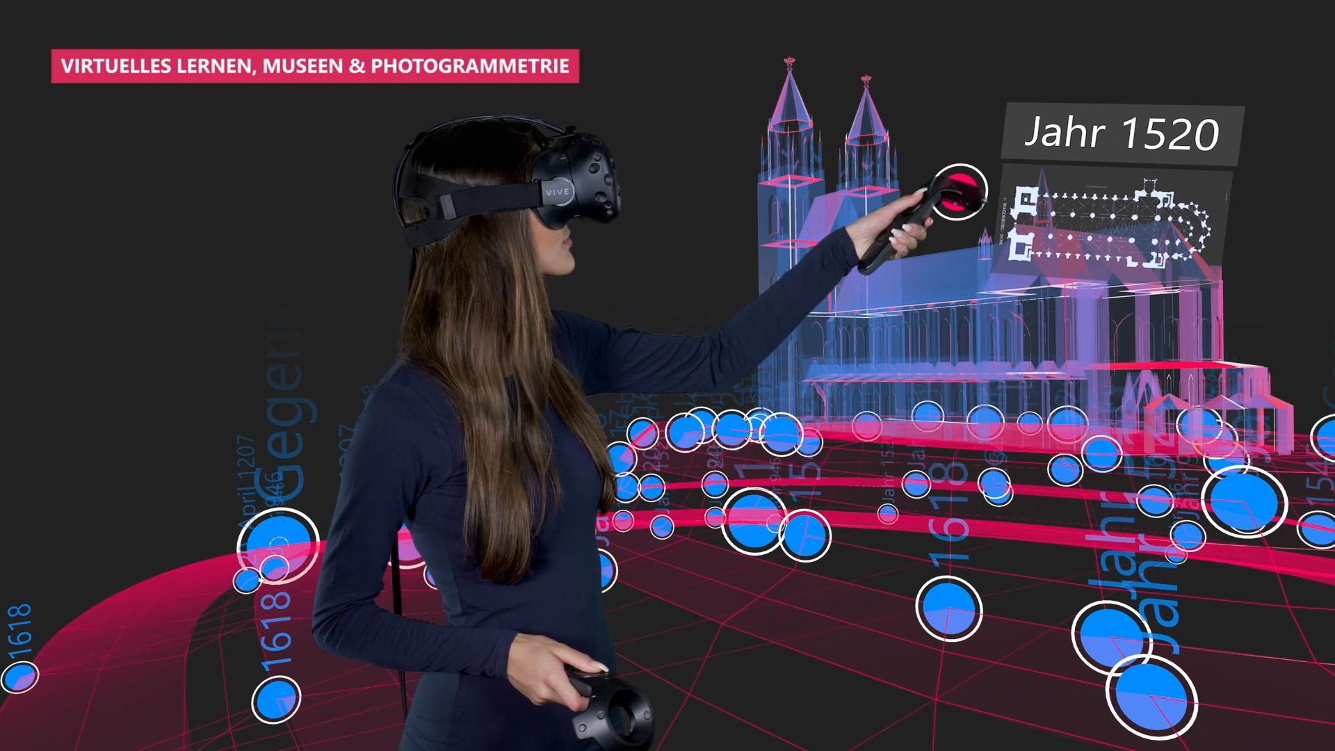 virtuelles Lernen 360stereo3d